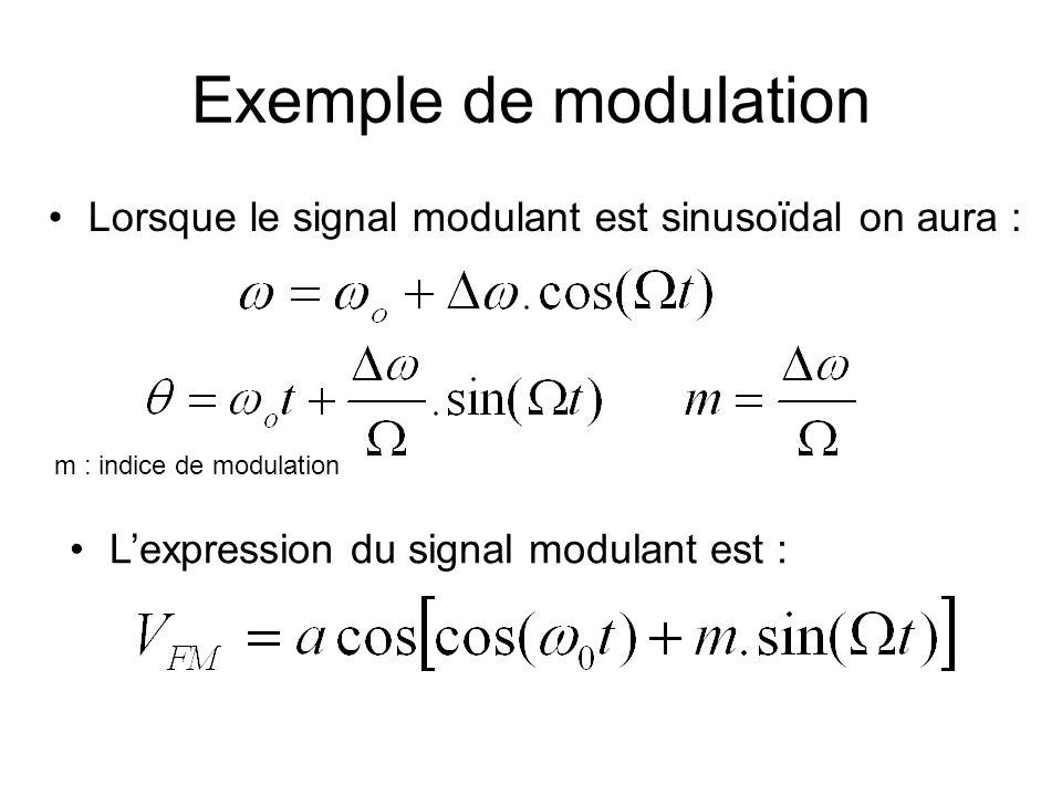 Exemple de modulation Lorsque le signal modulant est sinusoïdal on aura : m : indice de modulation.