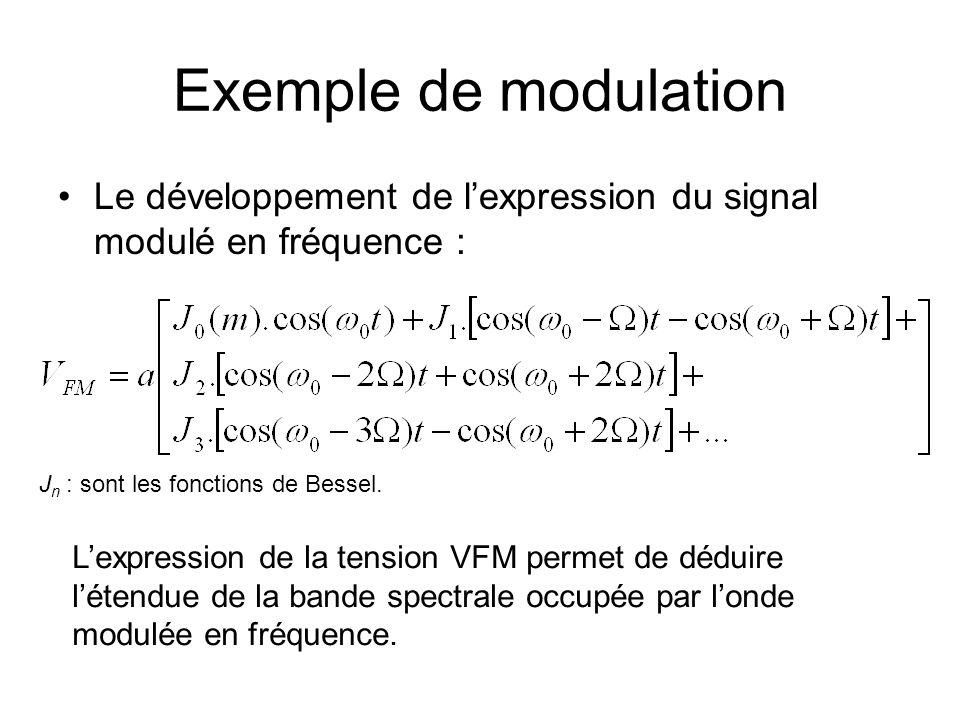 Exemple de modulation Le développement de l'expression du signal modulé en fréquence : Jn : sont les fonctions de Bessel.