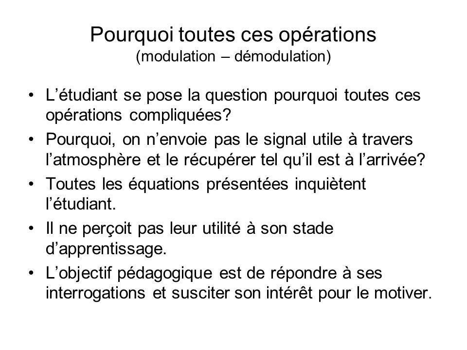 Pourquoi toutes ces opérations (modulation – démodulation)