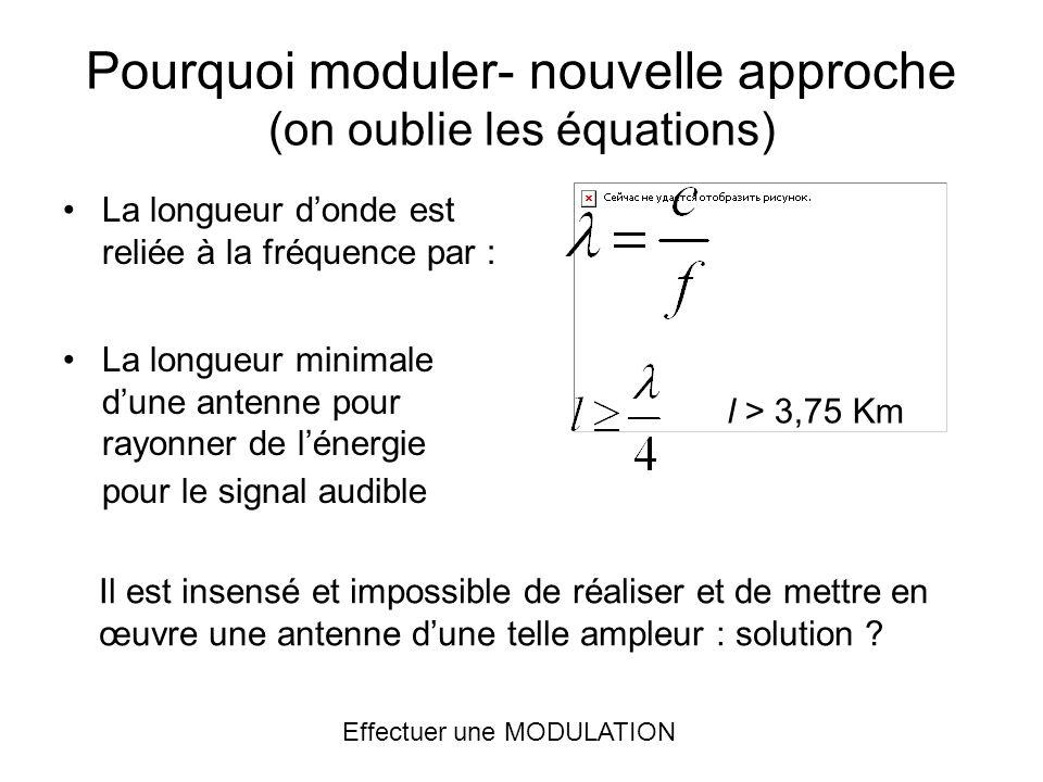 Pourquoi moduler- nouvelle approche (on oublie les équations)