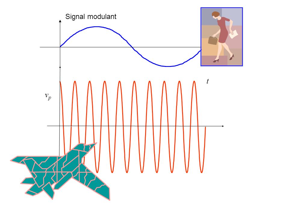 Signal modulant t vp