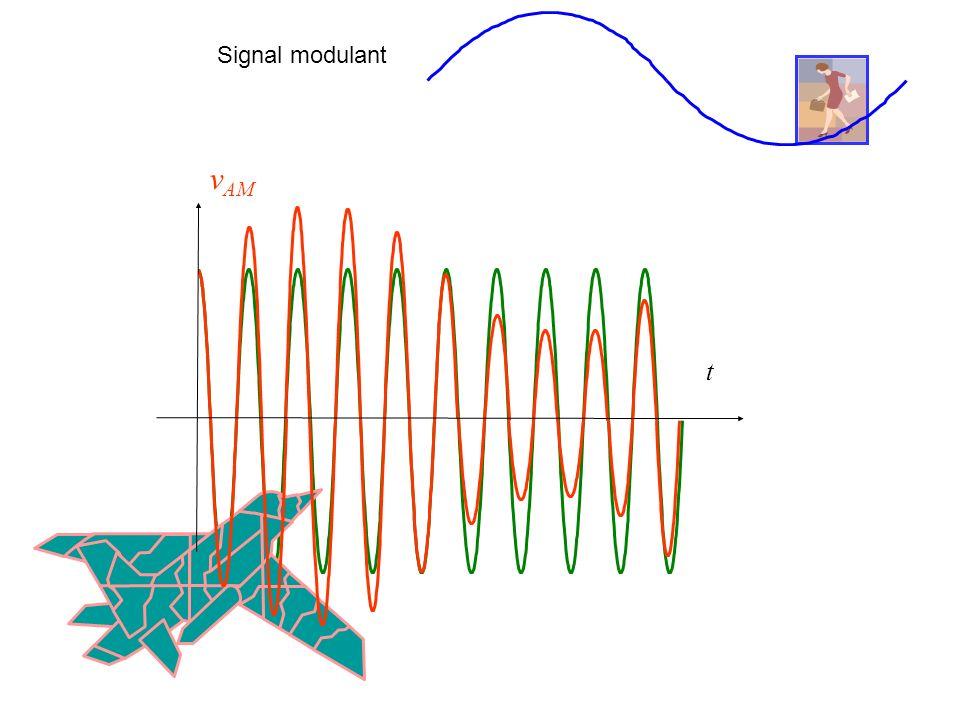 Signal modulant vAM t