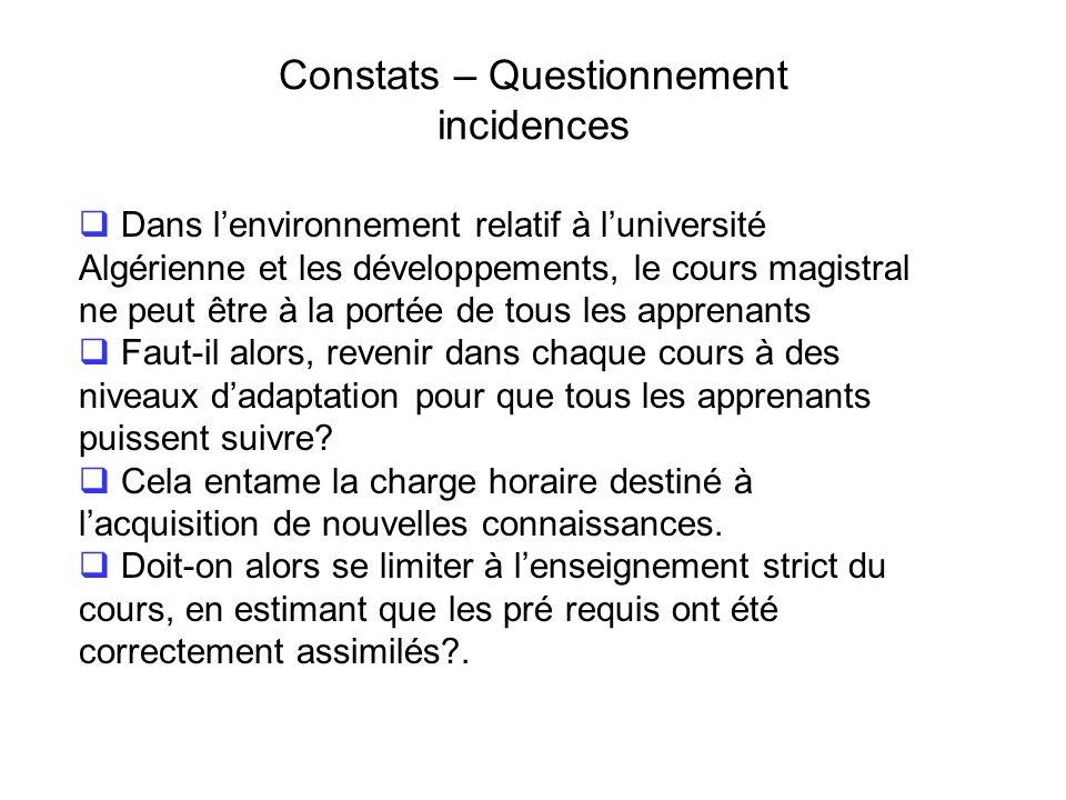 Constats – Questionnement incidences