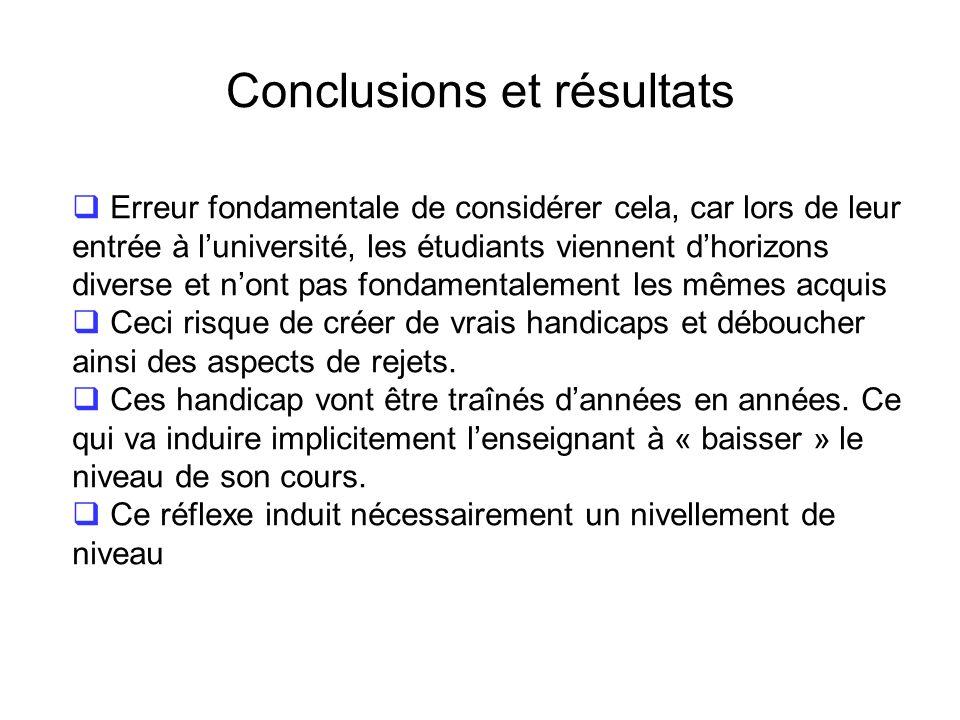 Conclusions et résultats
