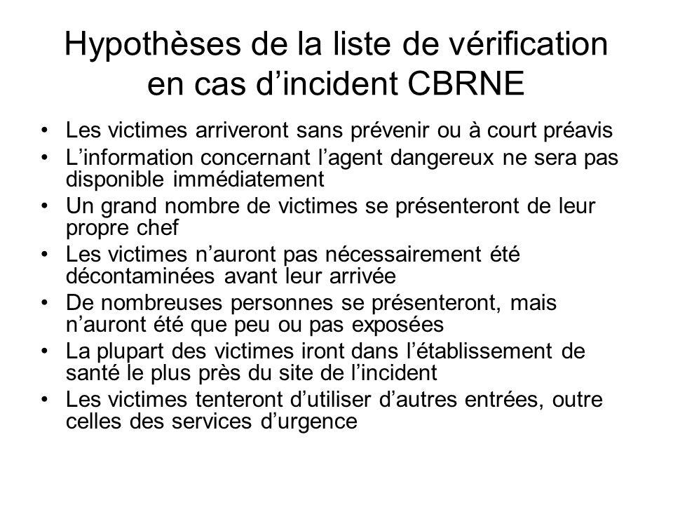 Hypothèses de la liste de vérification en cas d'incident CBRNE