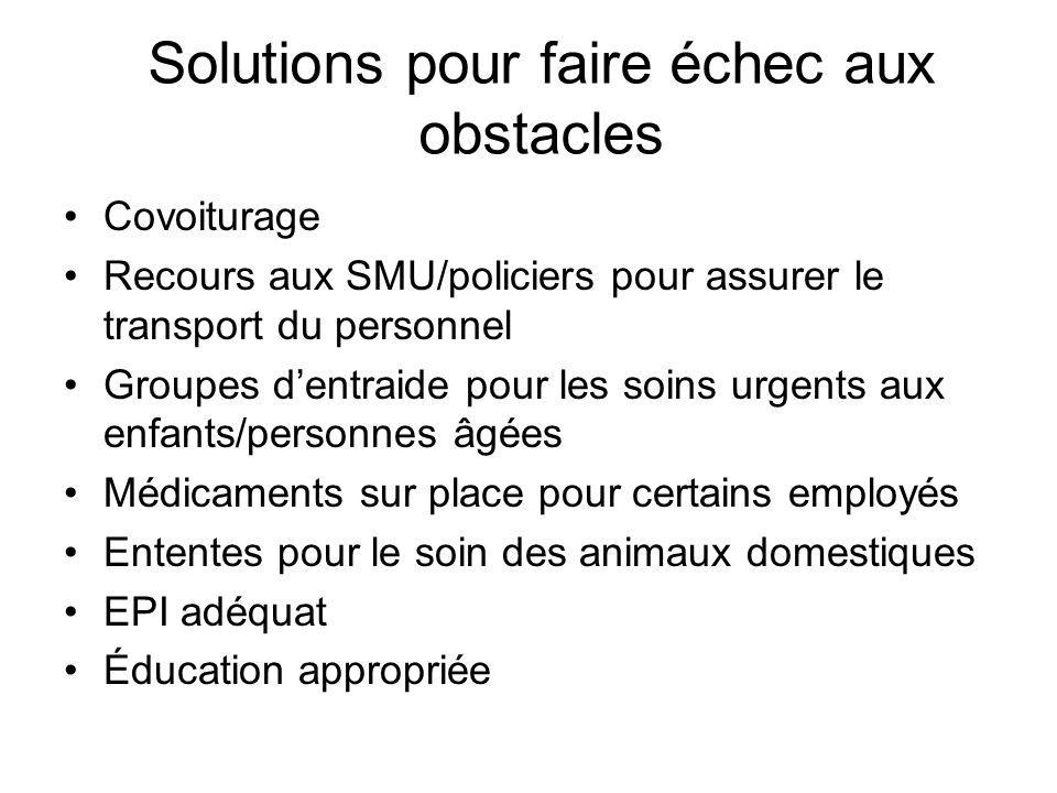 Solutions pour faire échec aux obstacles
