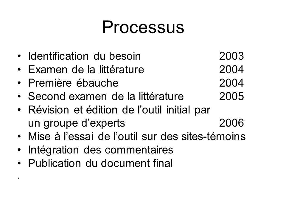 Processus Identification du besoin 2003 Examen de la littérature 2004