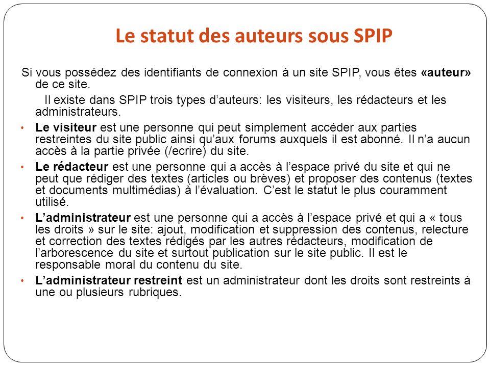 Le statut des auteurs sous SPIP