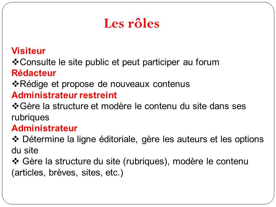 Les rôles Visiteur Consulte le site public et peut participer au forum