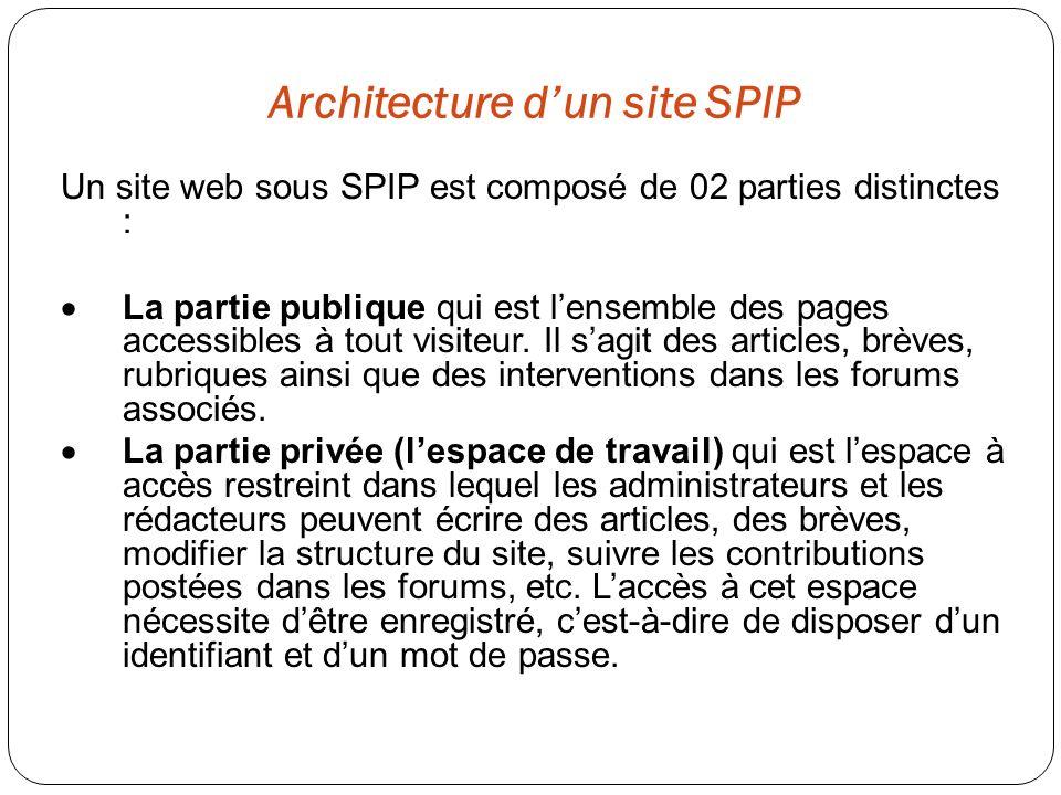 Architecture d'un site SPIP
