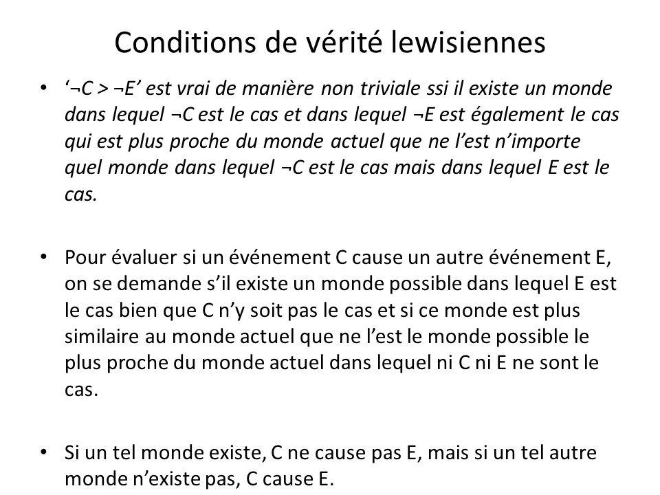 Conditions de vérité lewisiennes