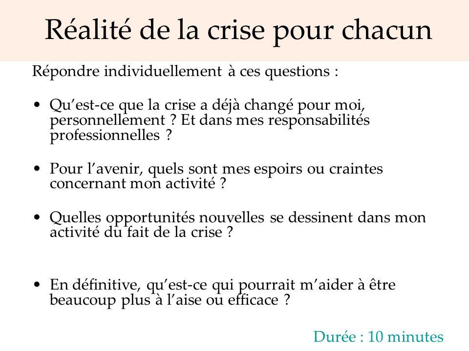 Réalité de la crise pour chacun