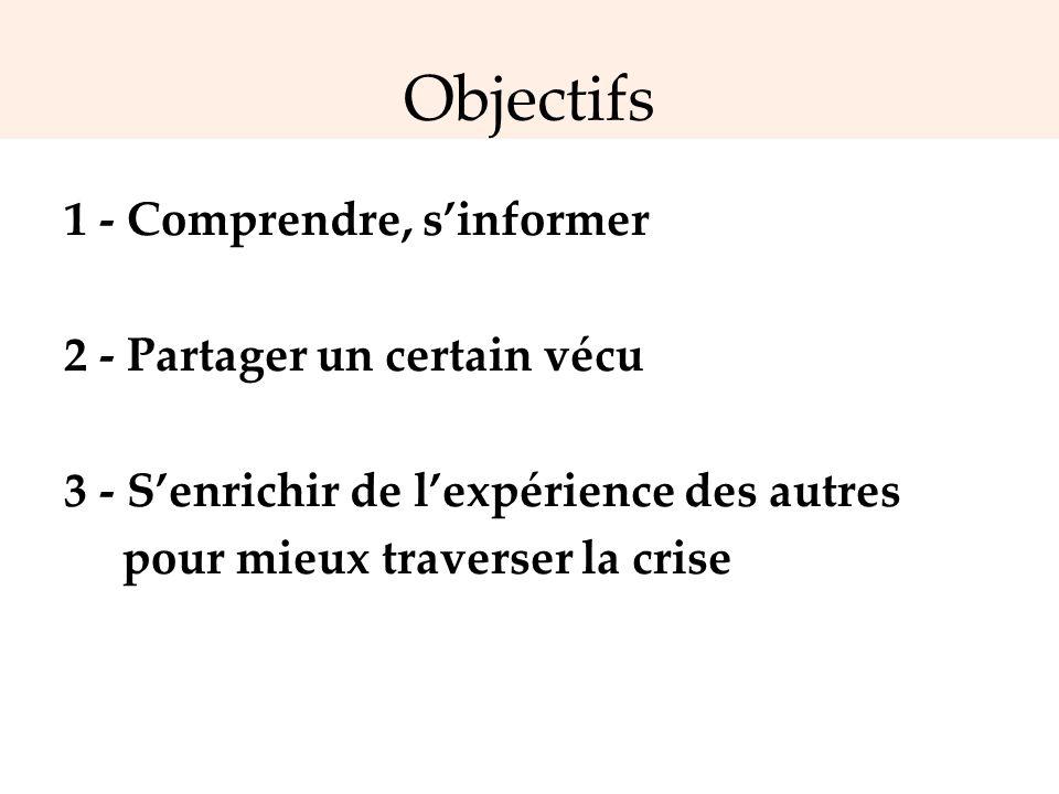 Objectifs 1 - Comprendre, s'informer 2 - Partager un certain vécu