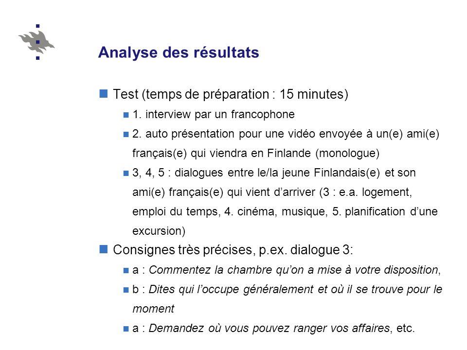 Analyse des résultats Test (temps de préparation : 15 minutes)