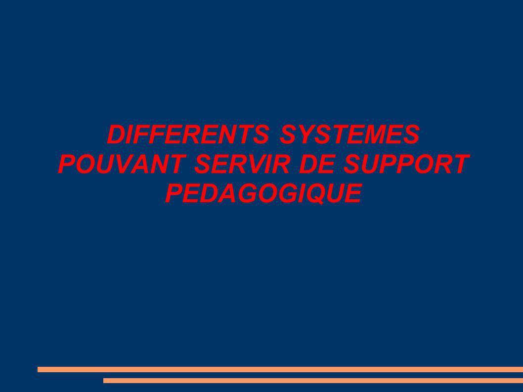 DIFFERENTS SYSTEMES POUVANT SERVIR DE SUPPORT PEDAGOGIQUE