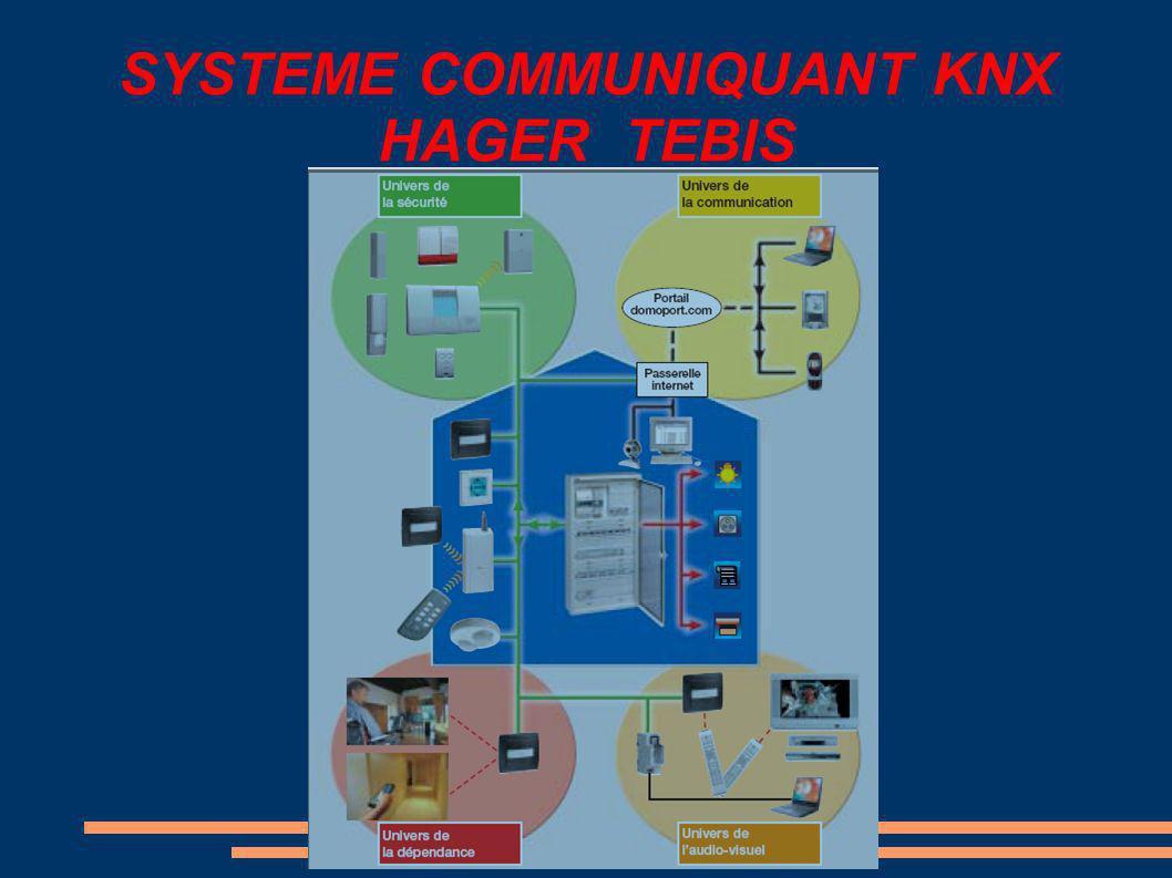 SYSTEME COMMUNIQUANT KNX HAGER TEBIS