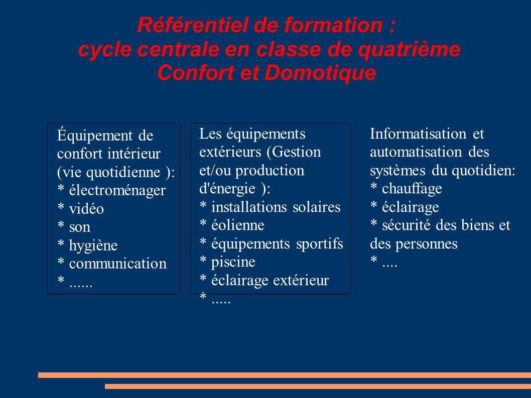 Référentiel de formation : cycle centrale en classe de quatrième Confort et Domotique
