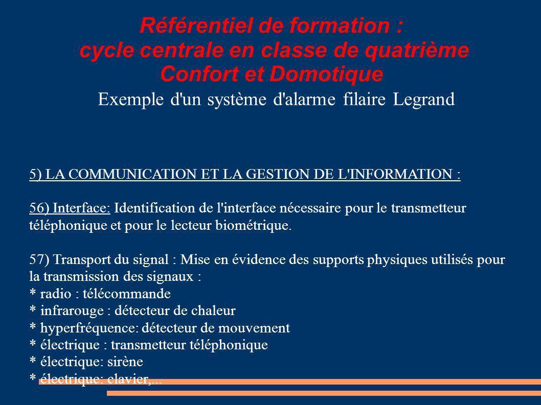 Exemple d un système d alarme filaire Legrand
