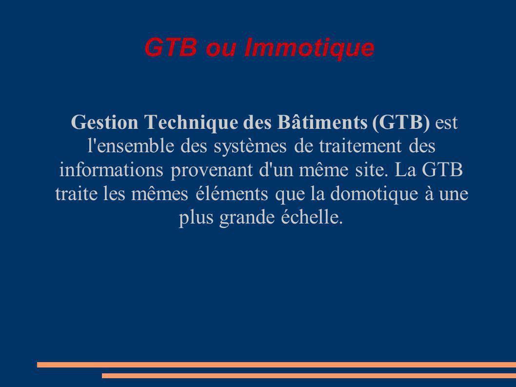 GTB ou Immotique