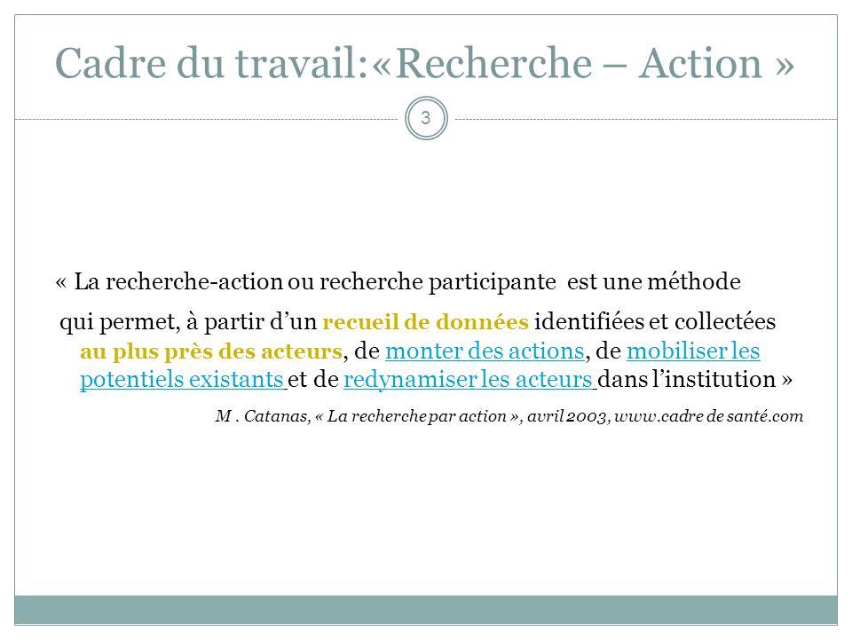 Cadre du travail:«Recherche – Action »