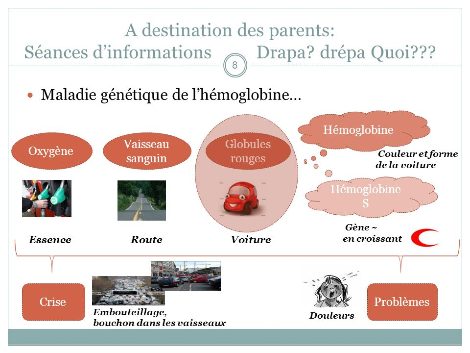 A destination des parents: Séances d'informations Drapa drépa Quoi