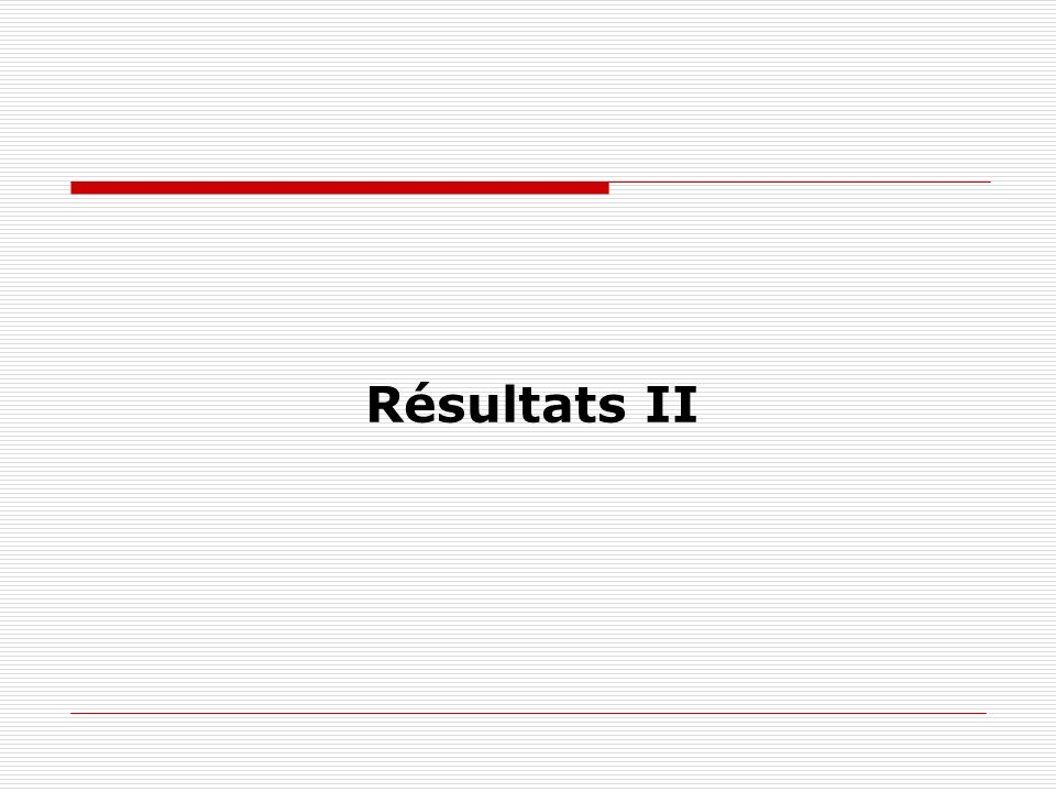 Résultats II