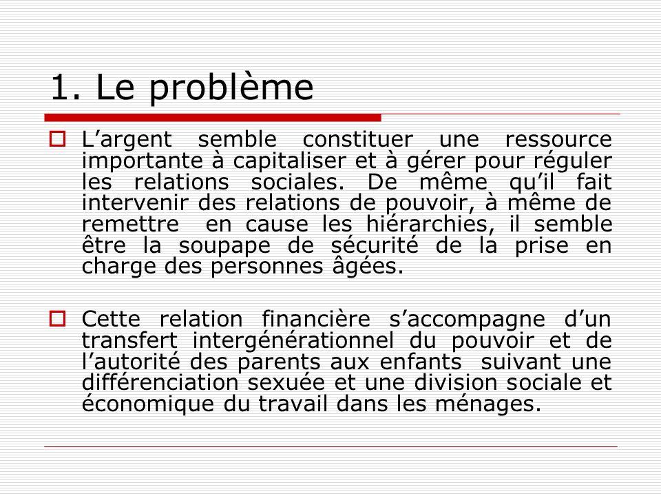 1. Le problème