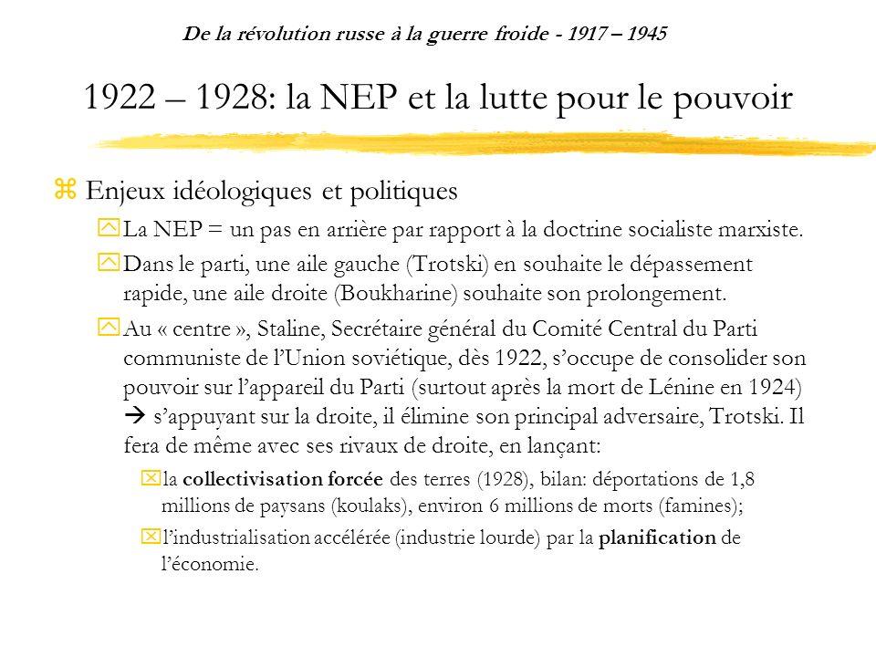 1922 – 1928: la NEP et la lutte pour le pouvoir