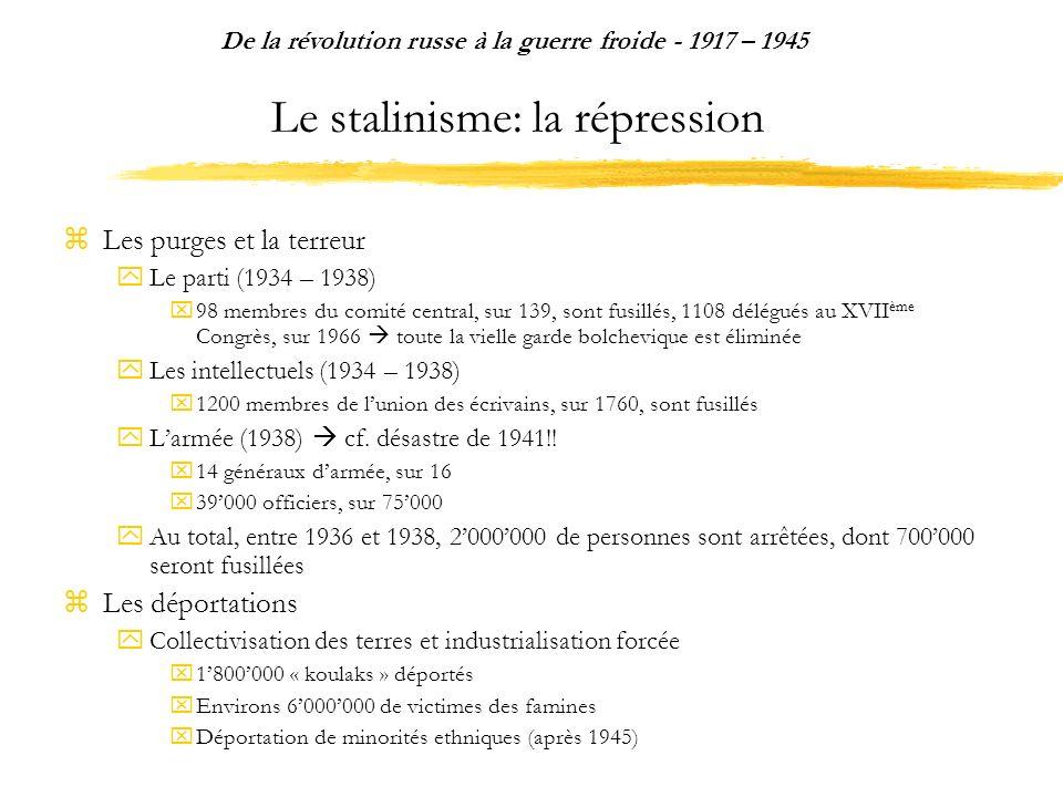 Le stalinisme: la répression