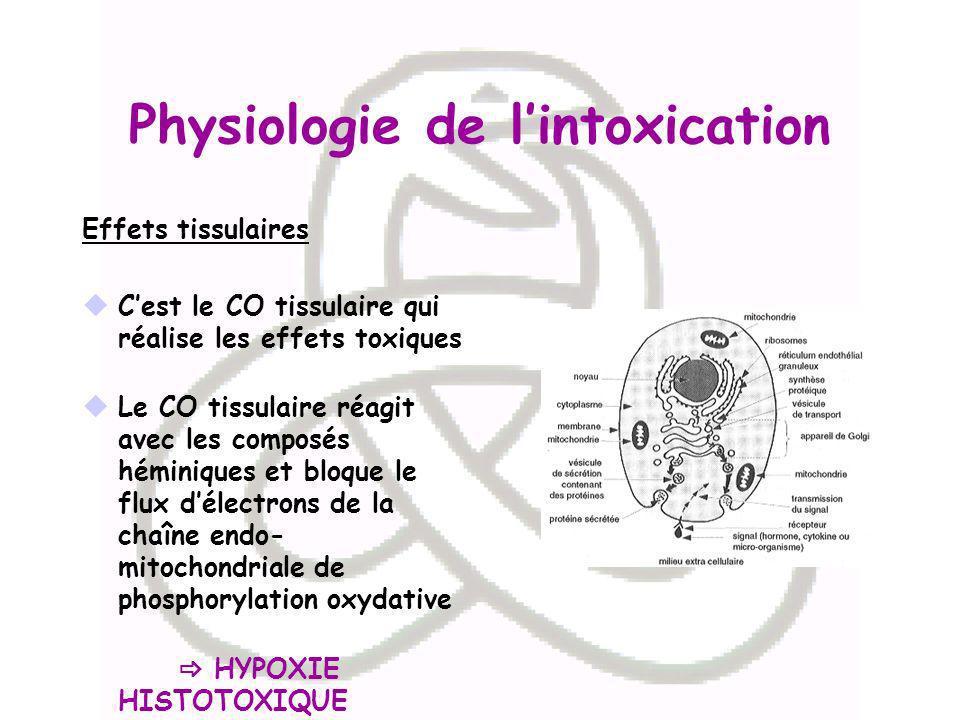 Physiologie de l'intoxication
