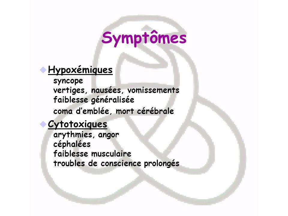 Symptômes  Hypoxémiques syncope vertiges, nausées, vomissements