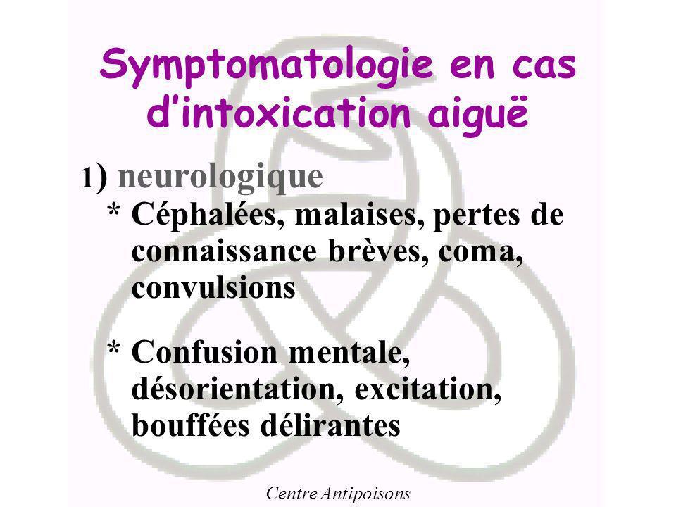 Symptomatologie en cas d'intoxication aiguë