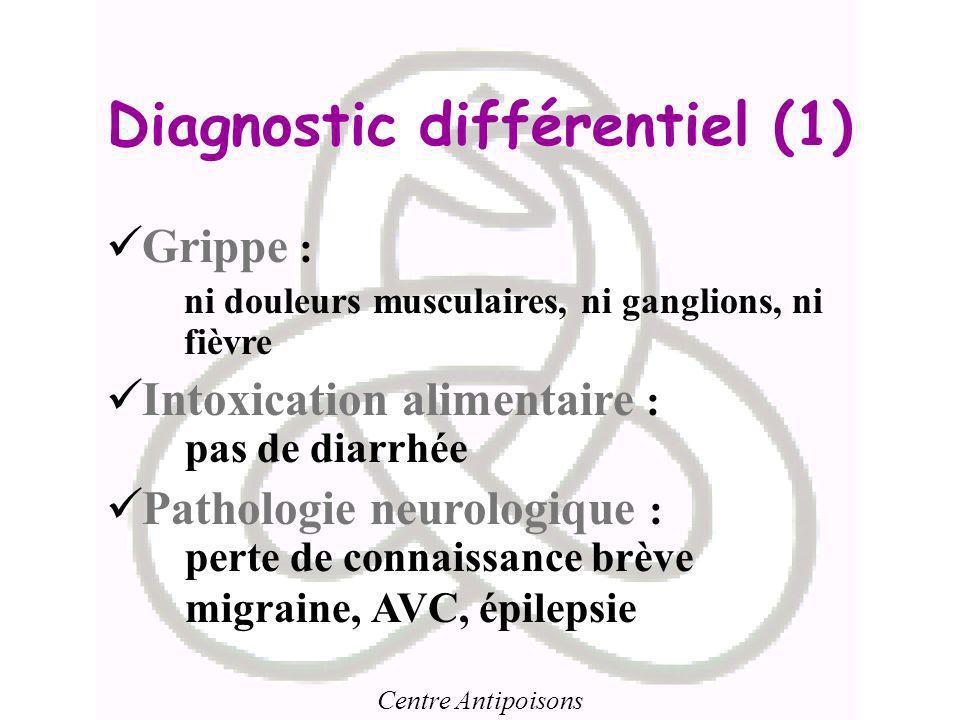 Diagnostic différentiel (1)