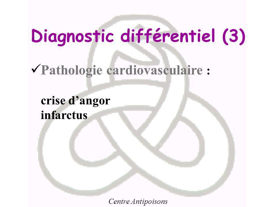 Diagnostic différentiel (3)