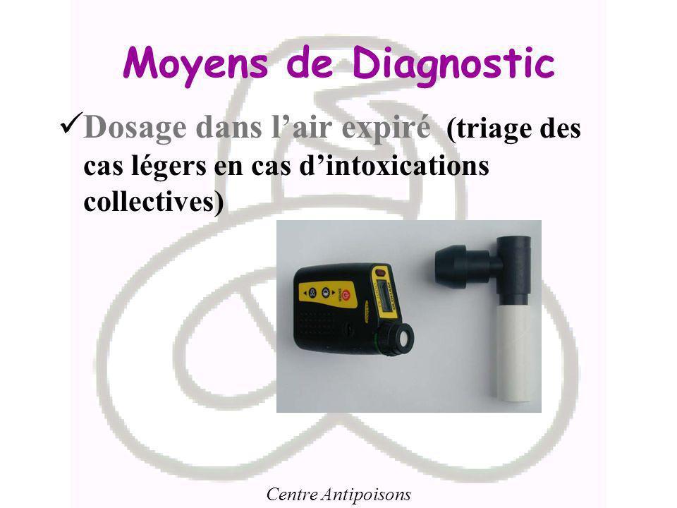 Moyens de Diagnostic Dosage dans l'air expiré (triage des cas légers en cas d'intoxications collectives)