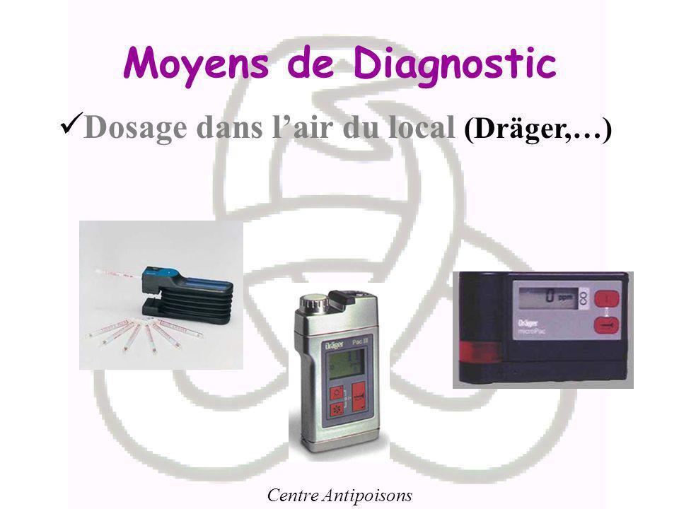 Moyens de Diagnostic Dosage dans l'air du local (Dräger,…)