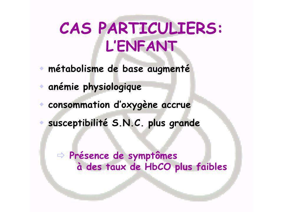 CAS PARTICULIERS: L'ENFANT
