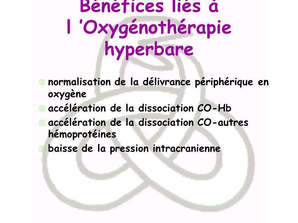 Bénéfices liés à l 'Oxygénothérapie hyperbare