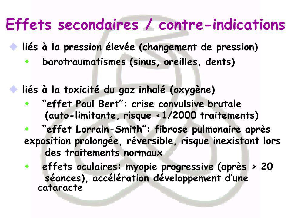 Effets secondaires / contre-indications