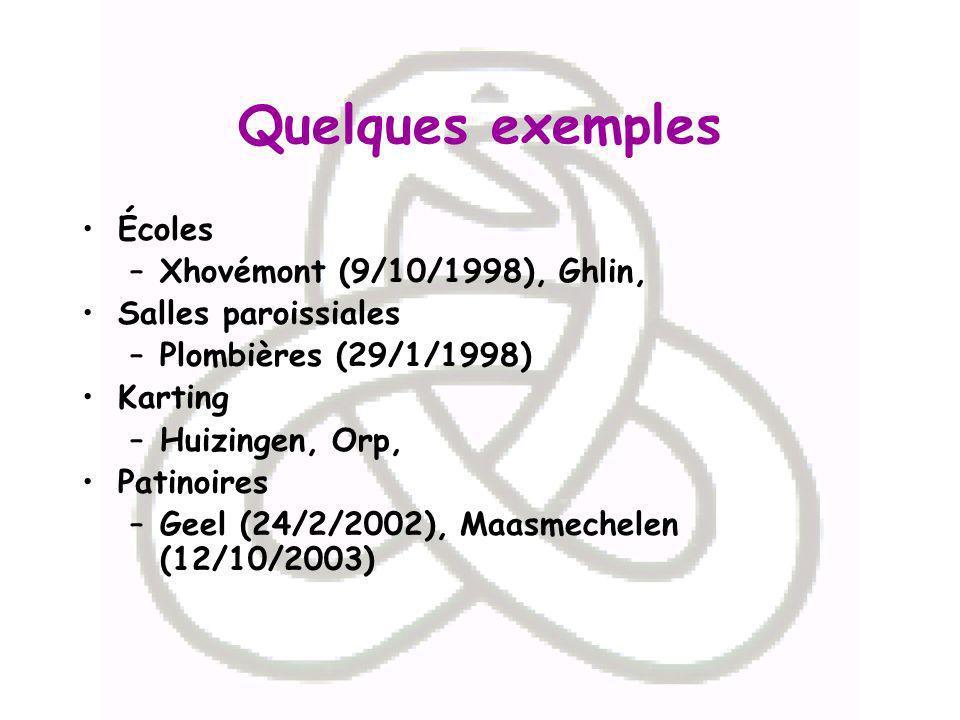 Quelques exemples Écoles Xhovémont (9/10/1998), Ghlin,