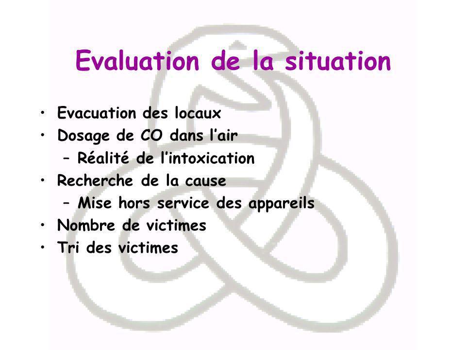 Evaluation de la situation
