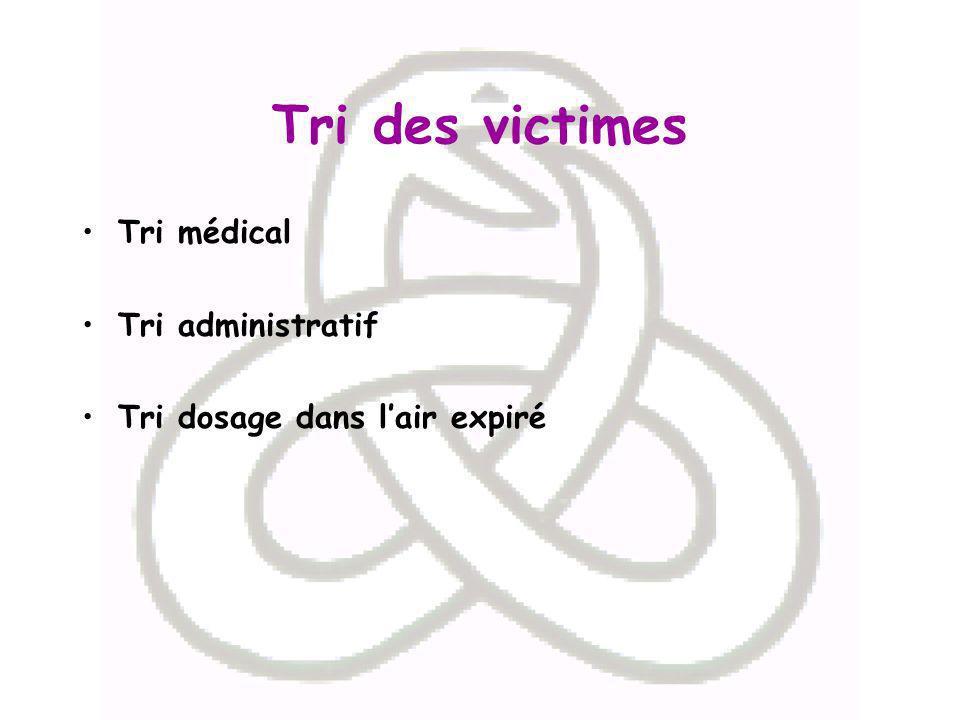 Tri des victimes Tri médical Tri administratif