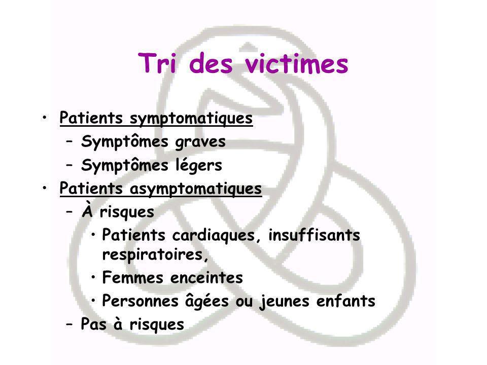 Tri des victimes Patients symptomatiques Symptômes graves