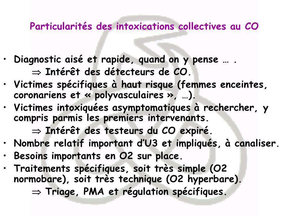 Particularités des intoxications collectives au CO