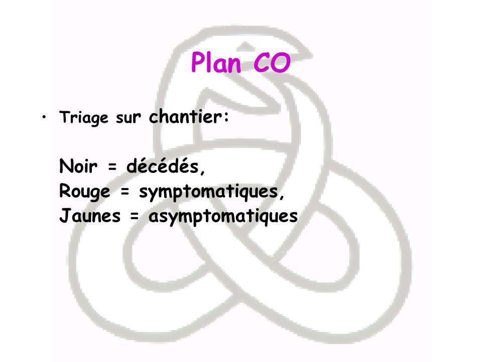 Plan CO Noir = décédés, Rouge = symptomatiques,