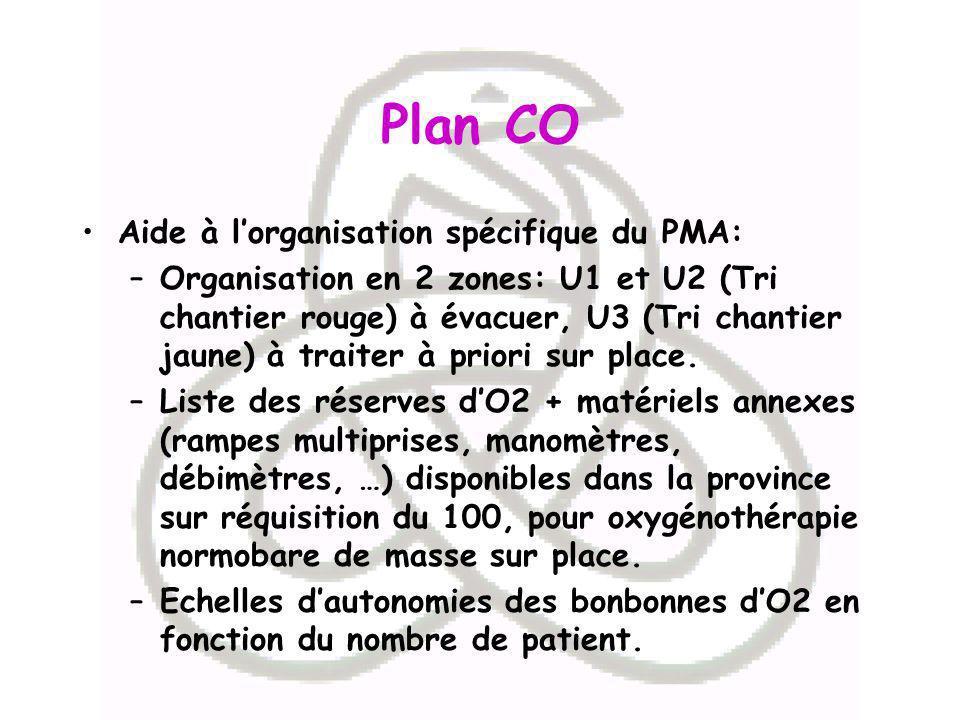 Plan CO Aide à l'organisation spécifique du PMA: