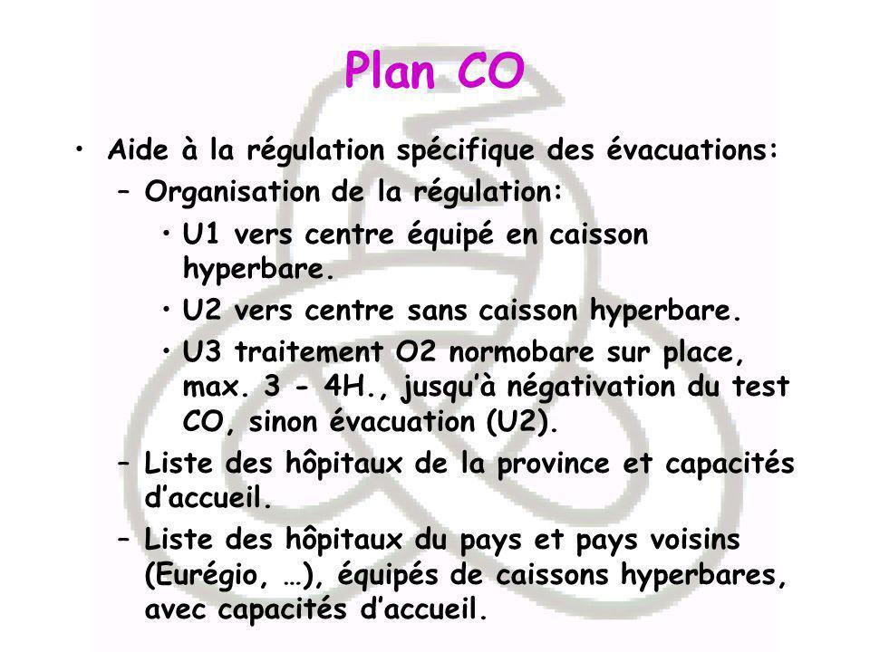Plan CO Aide à la régulation spécifique des évacuations: