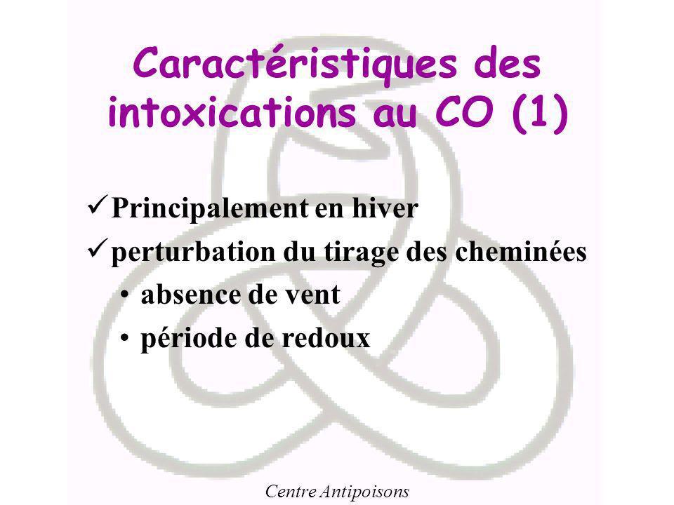 Caractéristiques des intoxications au CO (1)