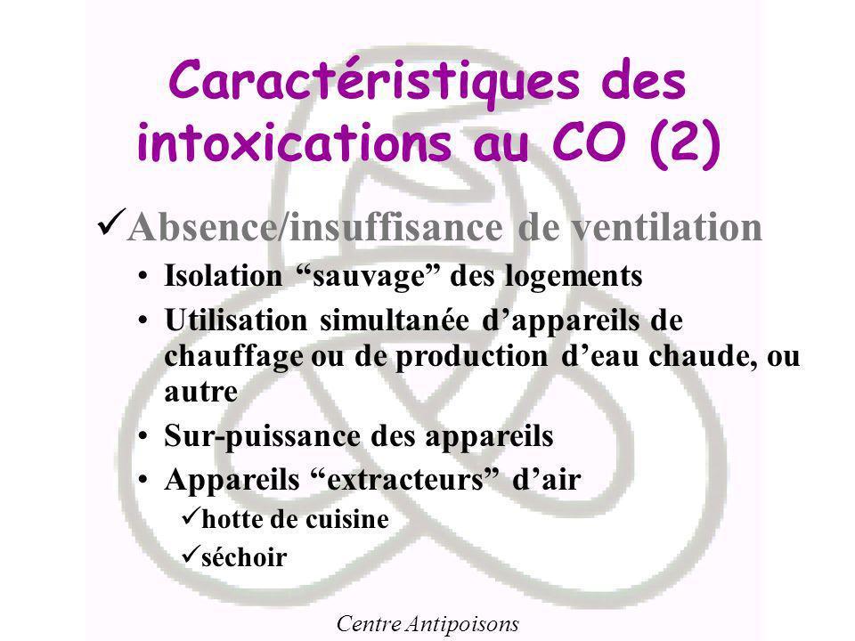 Caractéristiques des intoxications au CO (2)