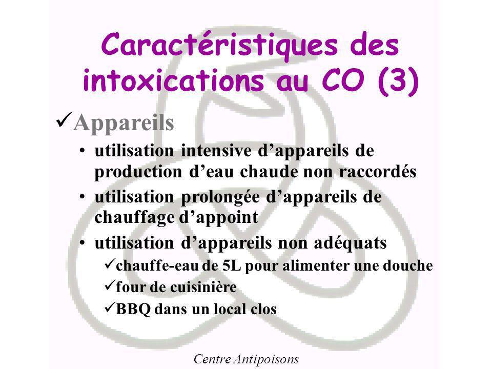 Caractéristiques des intoxications au CO (3)